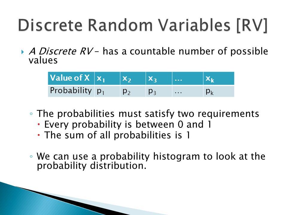 Discrete Random Variables [RV]